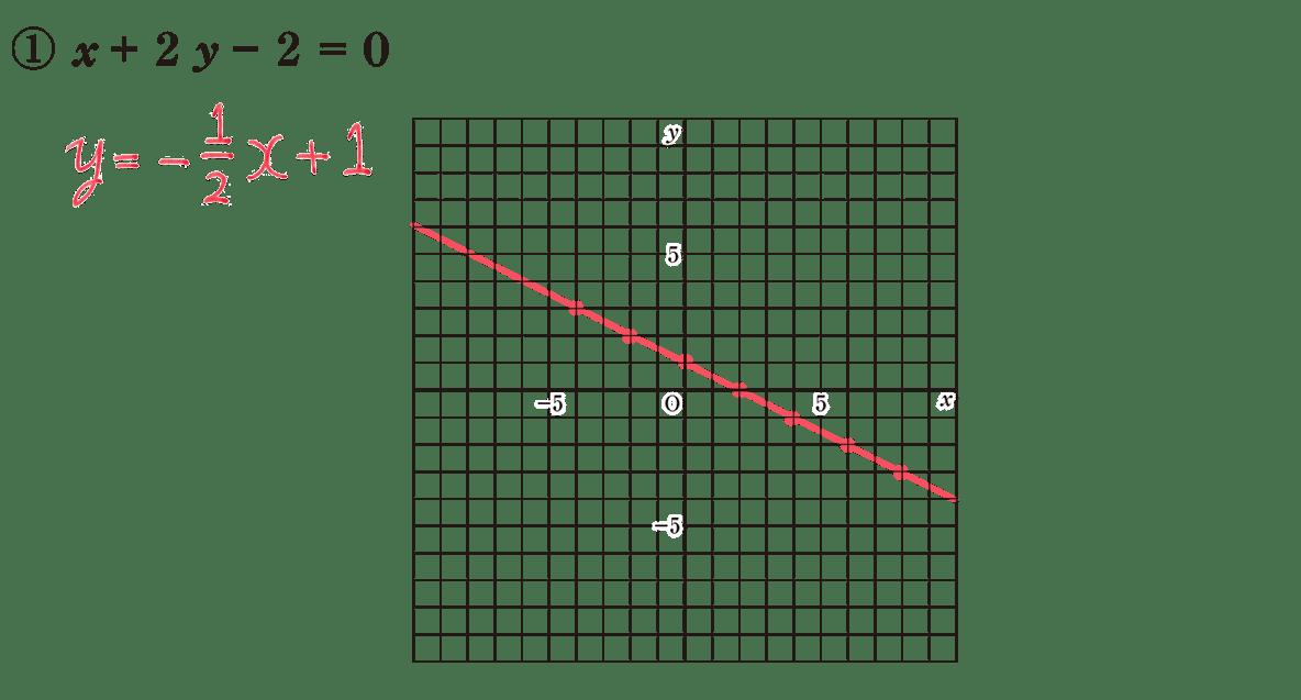 中2 数学115 練習①の答え