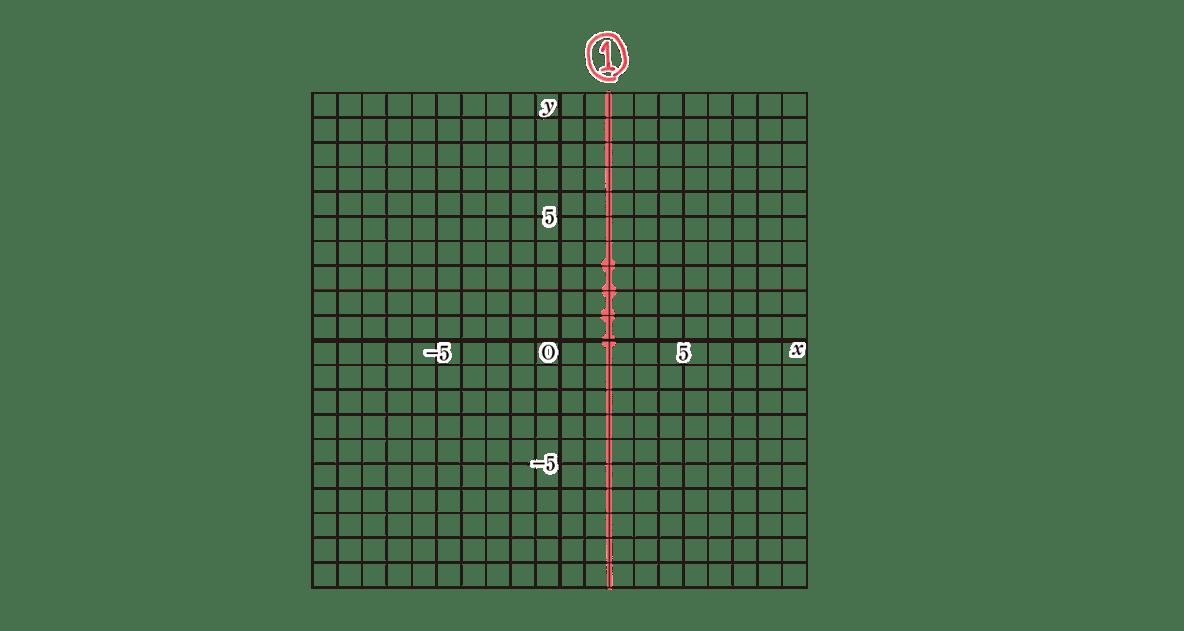 中2 数学116 例題①の答え