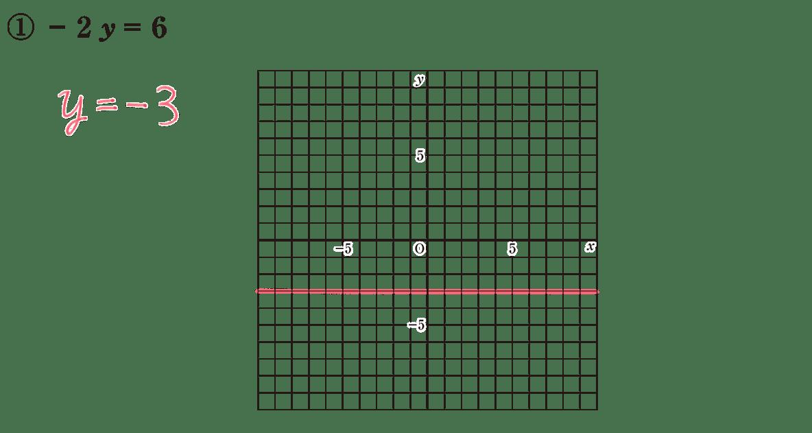 中2 数学116 練習①の答え