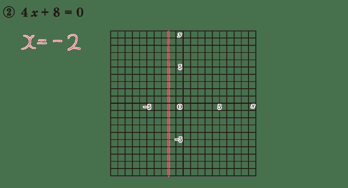 中2 数学116 練習②の答え