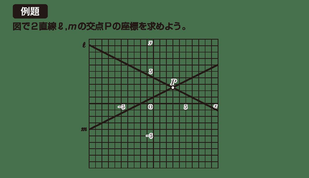 中2 数学117 例題