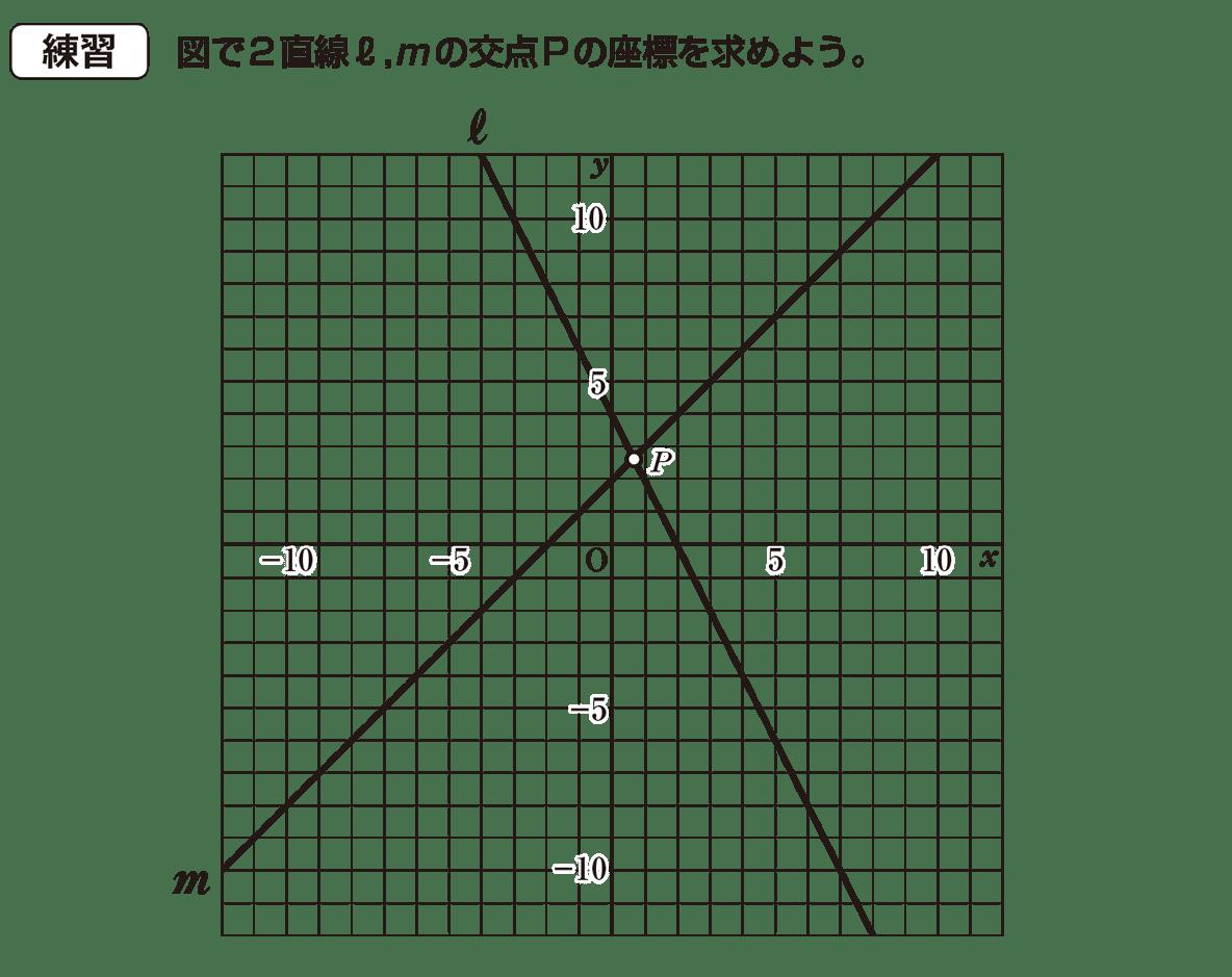 中2 数学117 練習