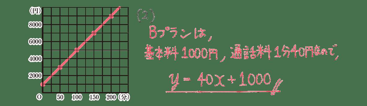 中2 数学118 例題(2)の答え