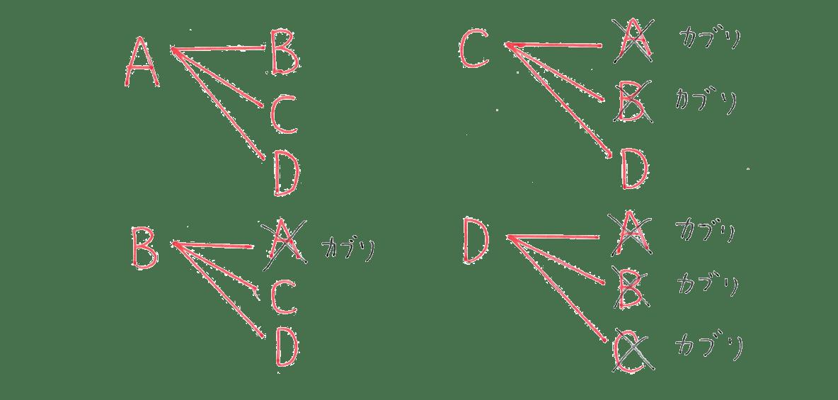 中2 数学156 例題(1) 樹形図