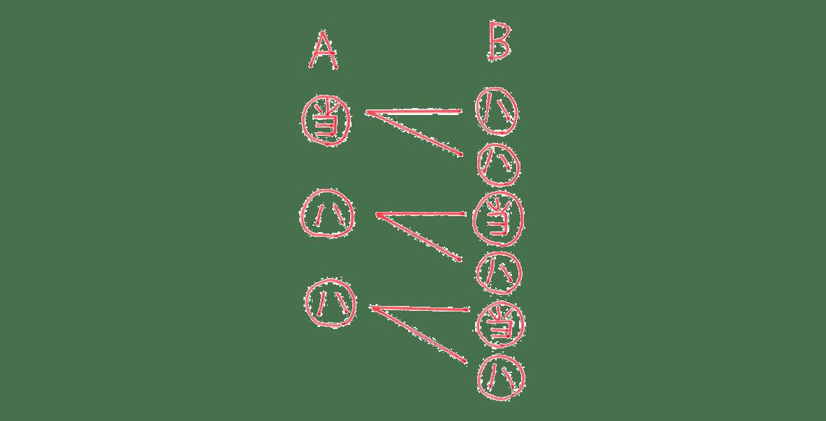 中2 数学157 例題(1) 樹形図