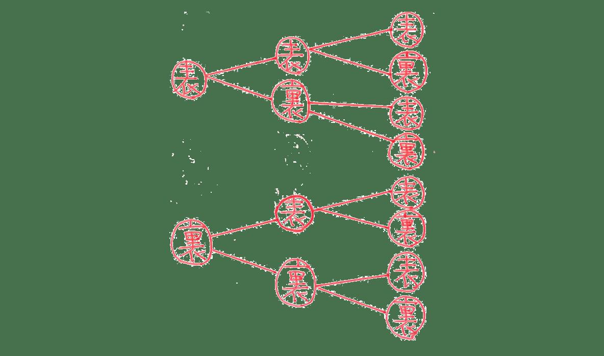 中2 数学159 例題の答え 樹形図