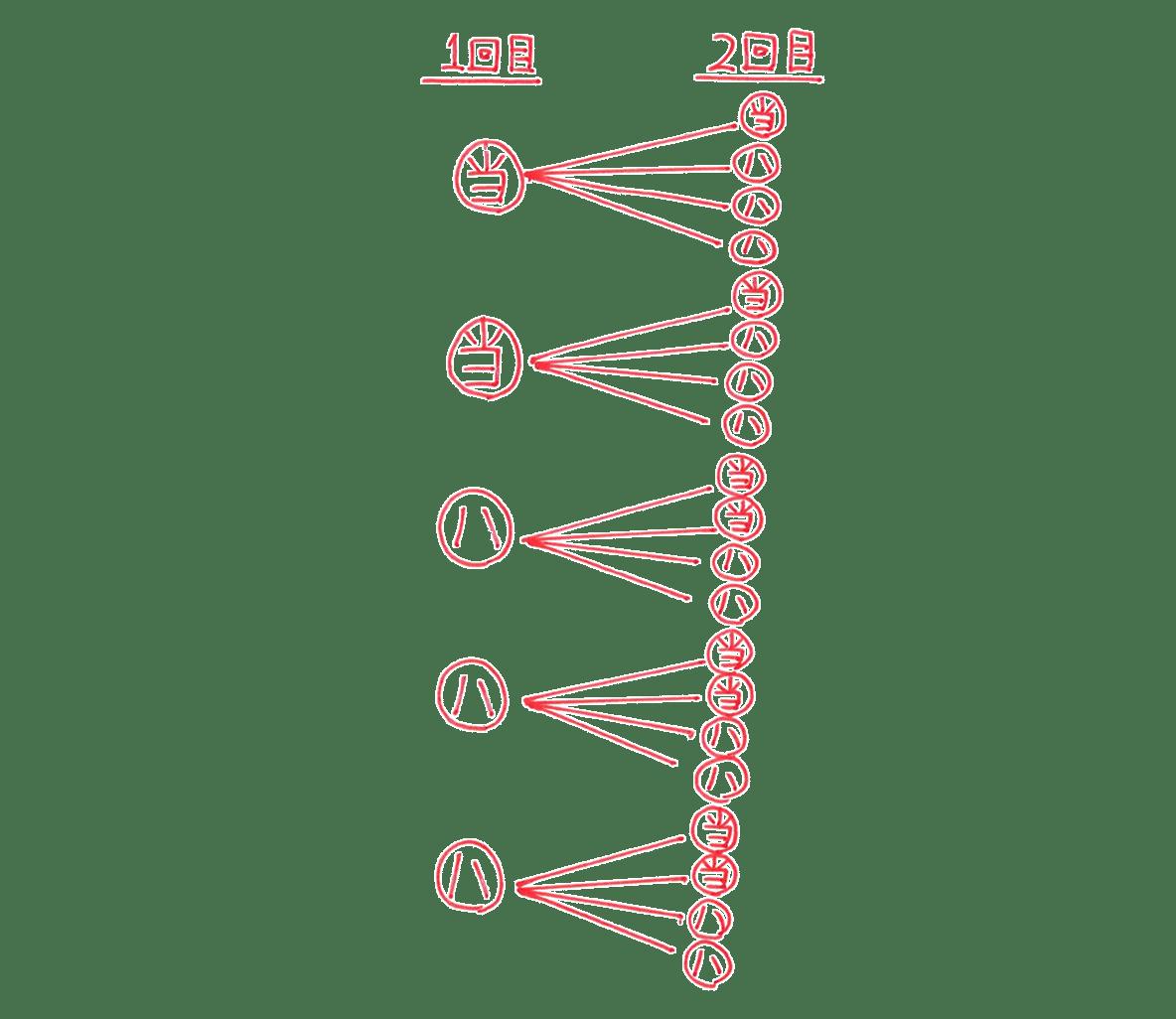 中2 数学159 練習の答え 樹形図