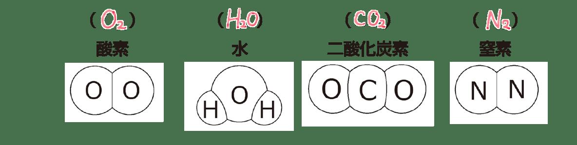 中2 理科化学5 ポイント2答えあり