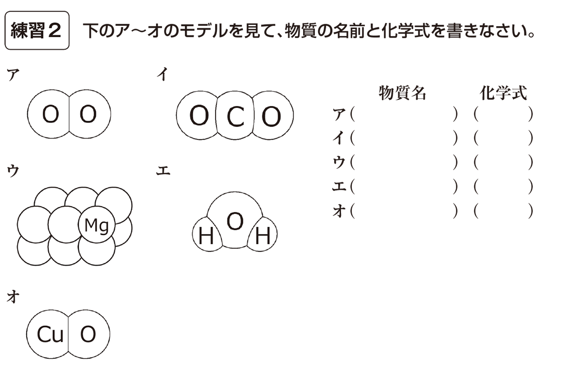 中2 理科化学5 練習2