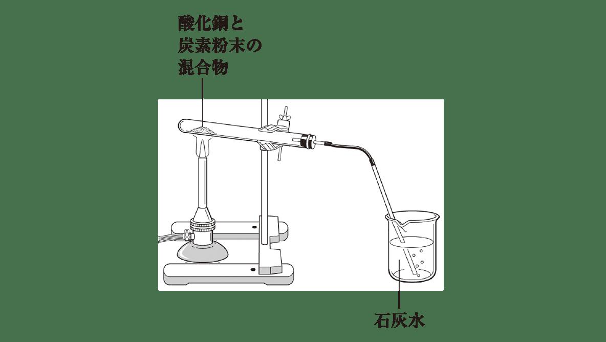中2 理科化学11 練習1の図のみ
