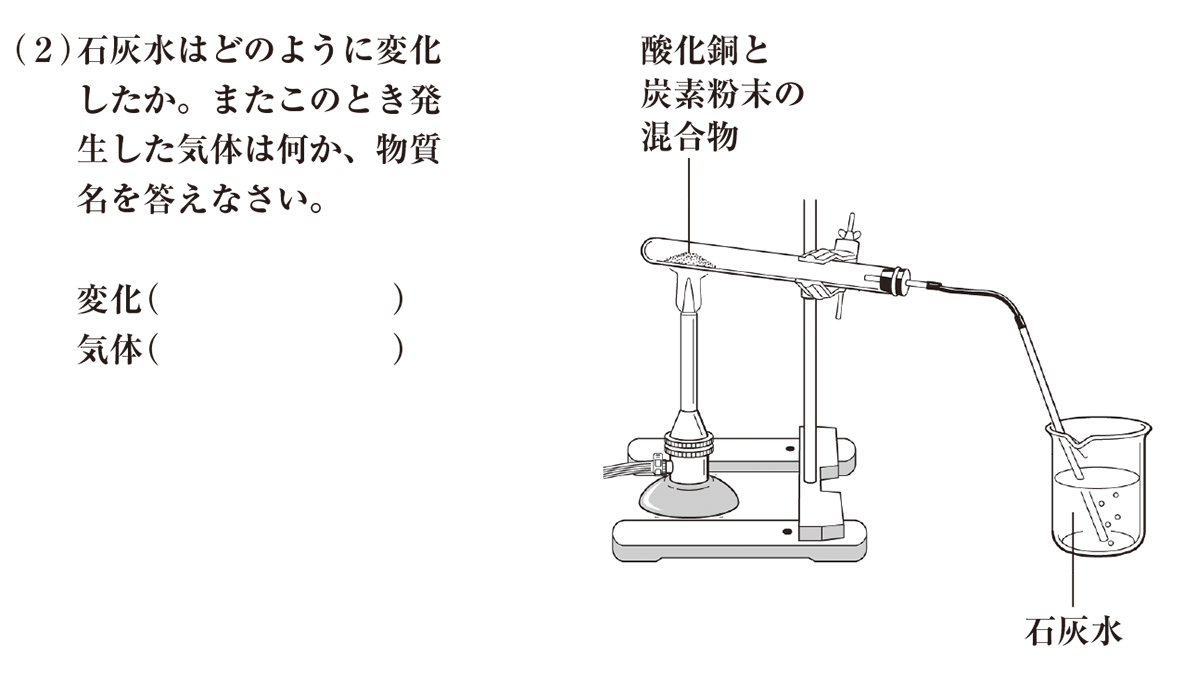 中2 理科化学11 練習1(2)、答えなし