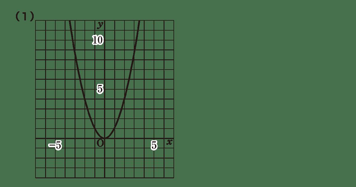 中3 数学211 例題(1)