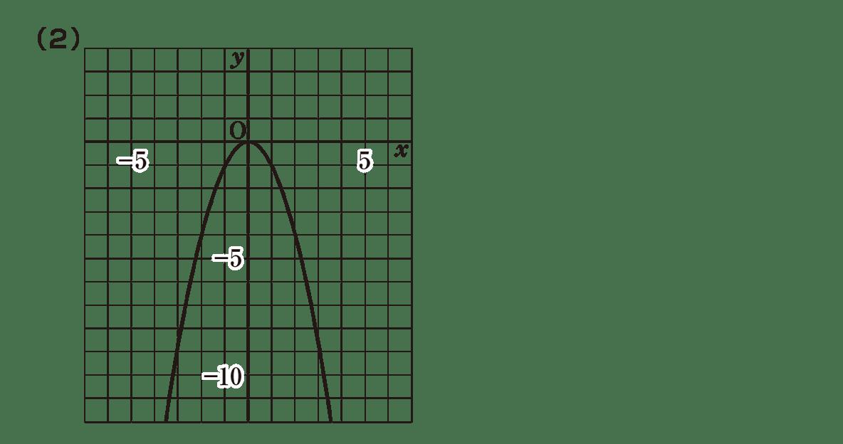 中3 数学211 例題(2)
