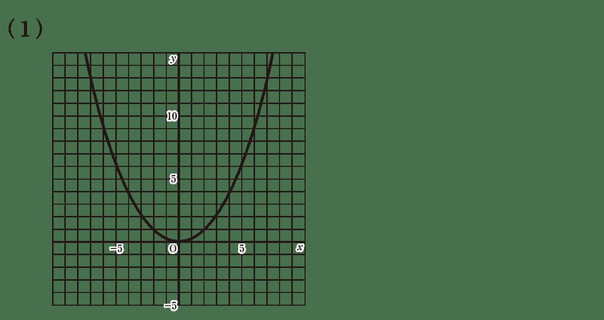 中3 数学211 練習(1)
