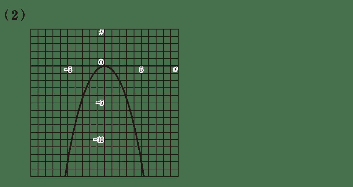 中3 数学211 練習(2)