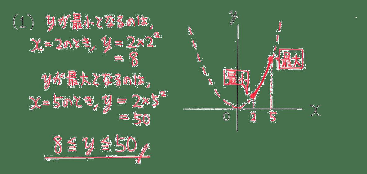 中3 数学213 例題(1)の答え