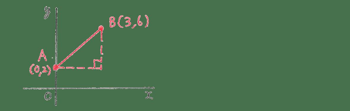 中3 数学238 練習(1)の答え 直角三角形の図