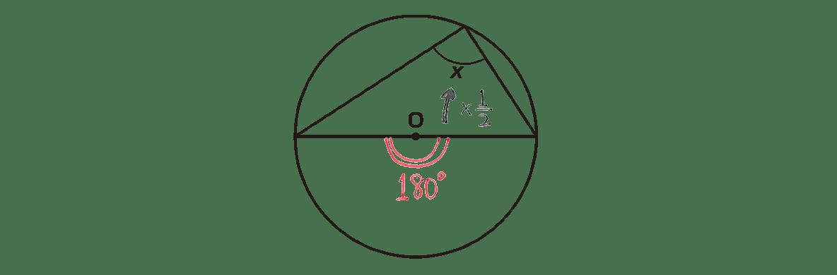 中3 数学244 例題の答え 問題の図に、180°など書き込んだもの