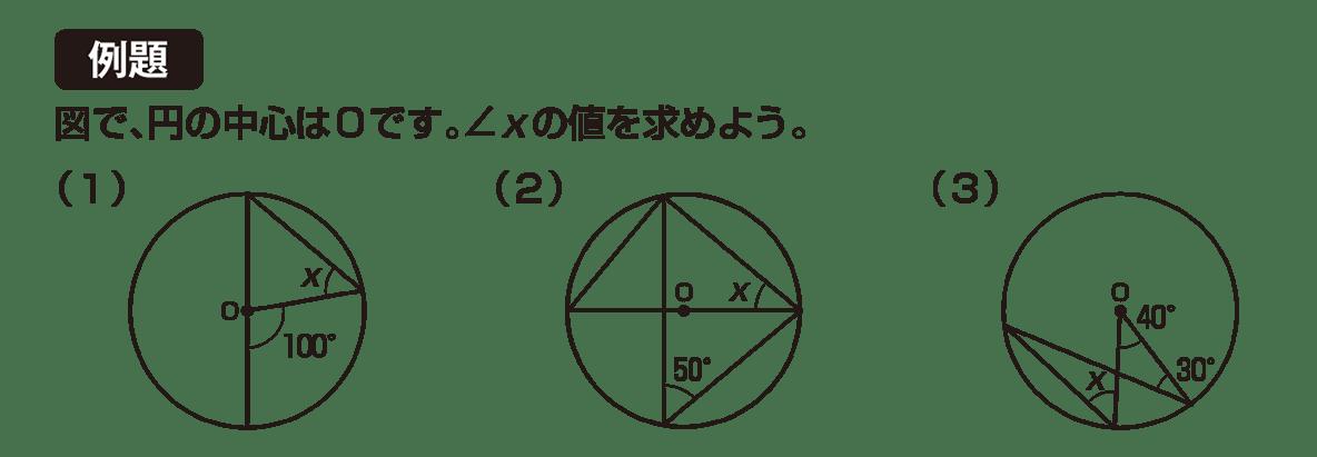 中3 数学245 例題