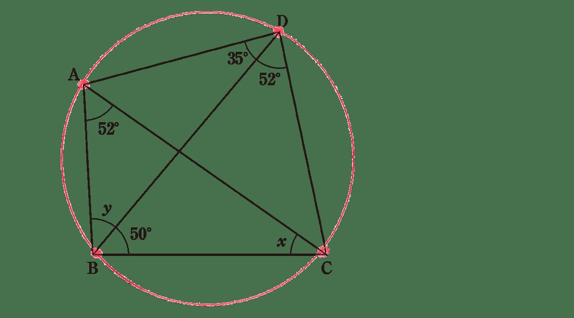 中3 数学246 練習の答え 問題の図を円で囲んだもの