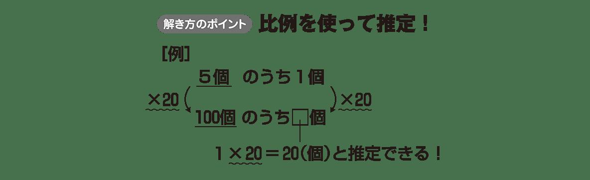 中3 数学 標本調査3 ポイント