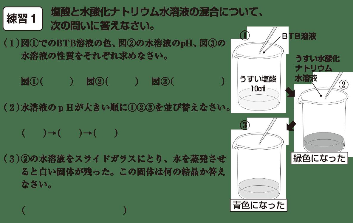 中3 化学10 練習1