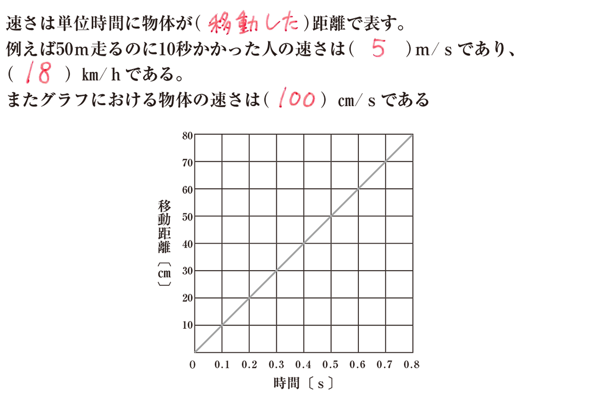 中3 物理2 練習1 答えあり