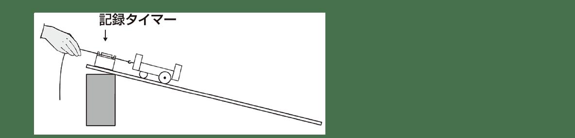 中3 物理ポイント1