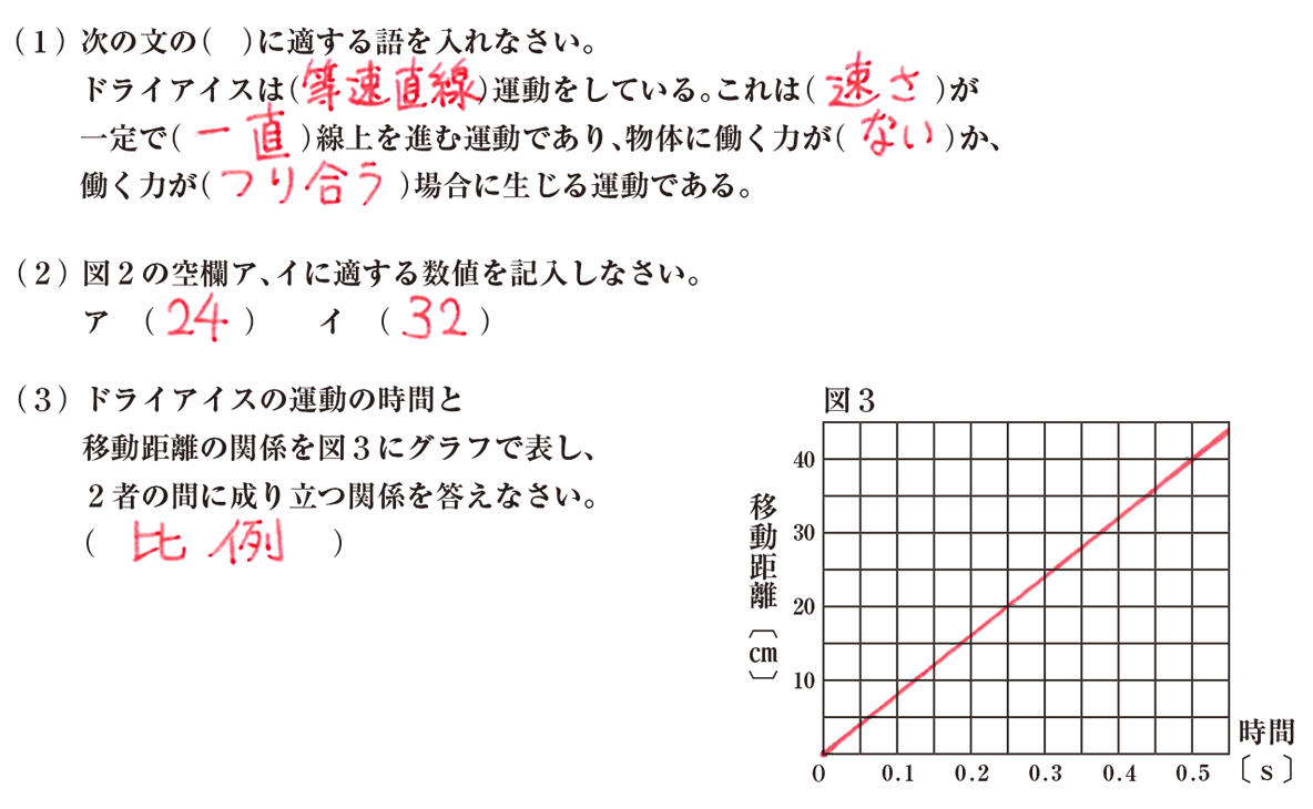 中3 物理5 練習1 答えあり