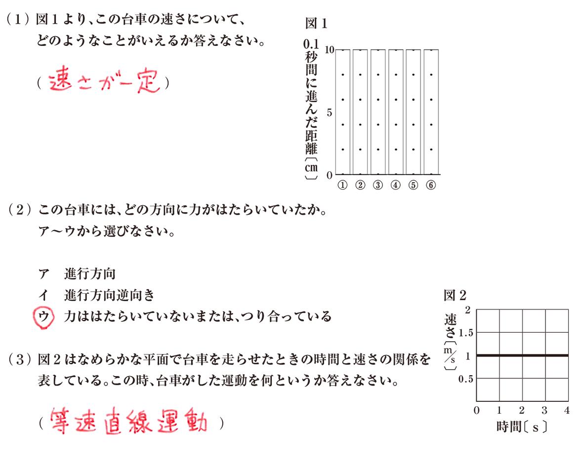 中3 物理5 練習2答えあり