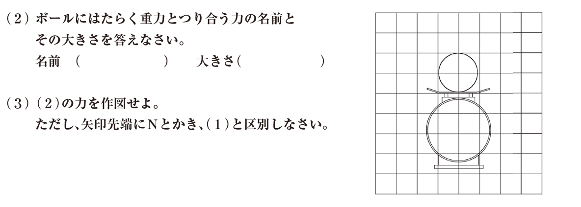 中3 物理練習2(2)(3) 答えなし