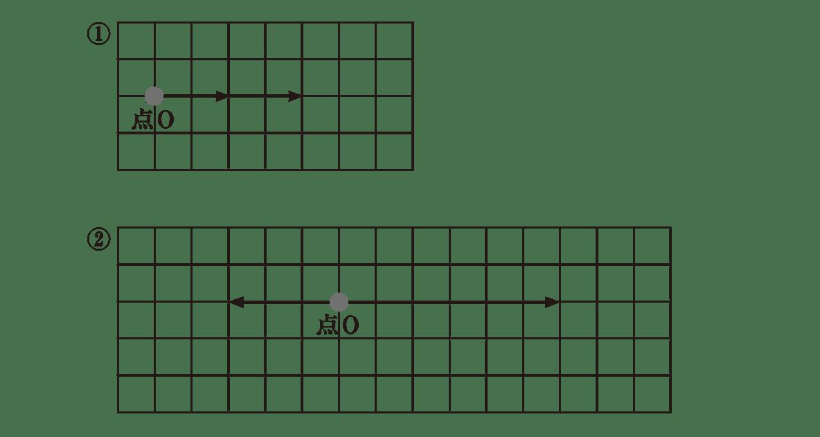 中3 物理7 練習①② 答えなし