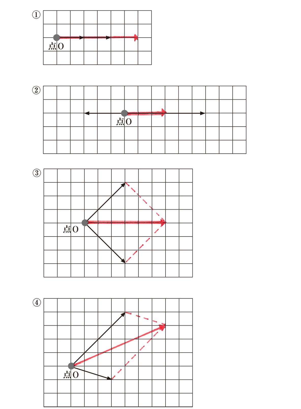 中3 物理7 練習 答えあり