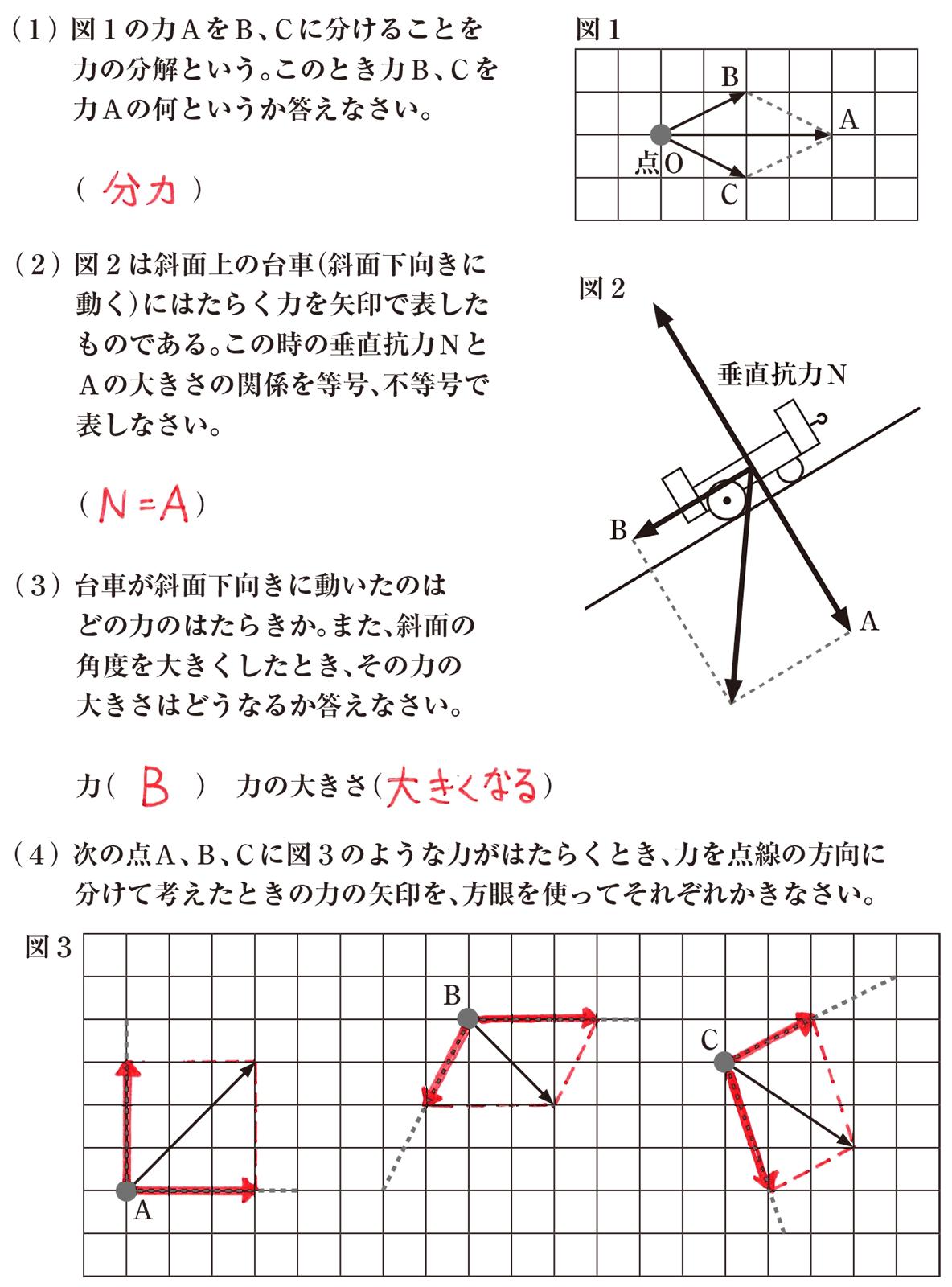 中3 物理8 練習 答えあり