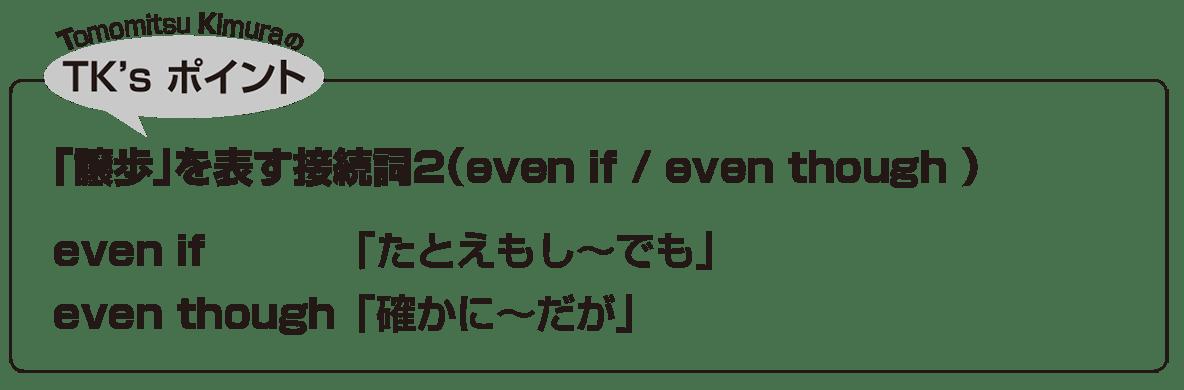 高校英語文法 接続詞19・20のポイント アイコンあり