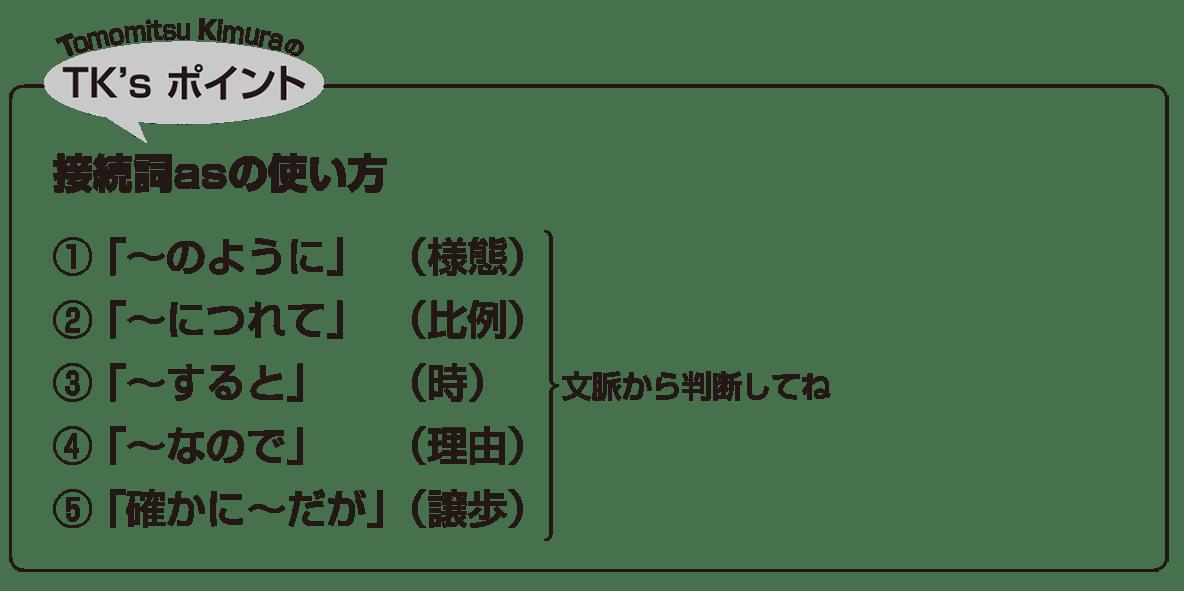 高校英語文法 接続詞27・28のポイント アイコンあり