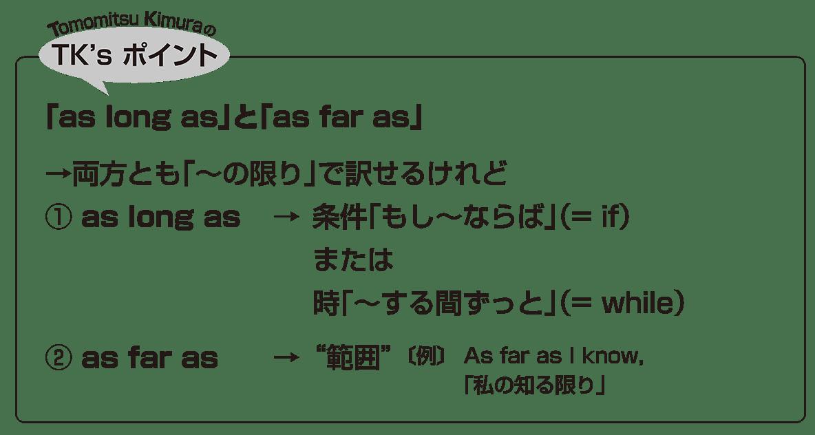 高校英語文法 接続詞29・30のポイント アイコンあり