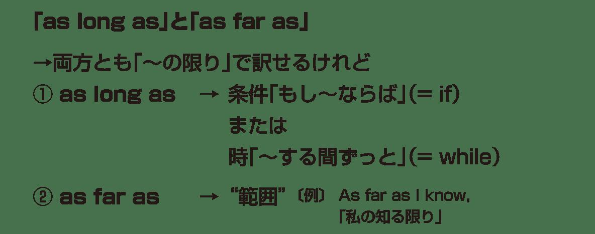 高校英語文法 接続詞29・30のポイント 修正あり