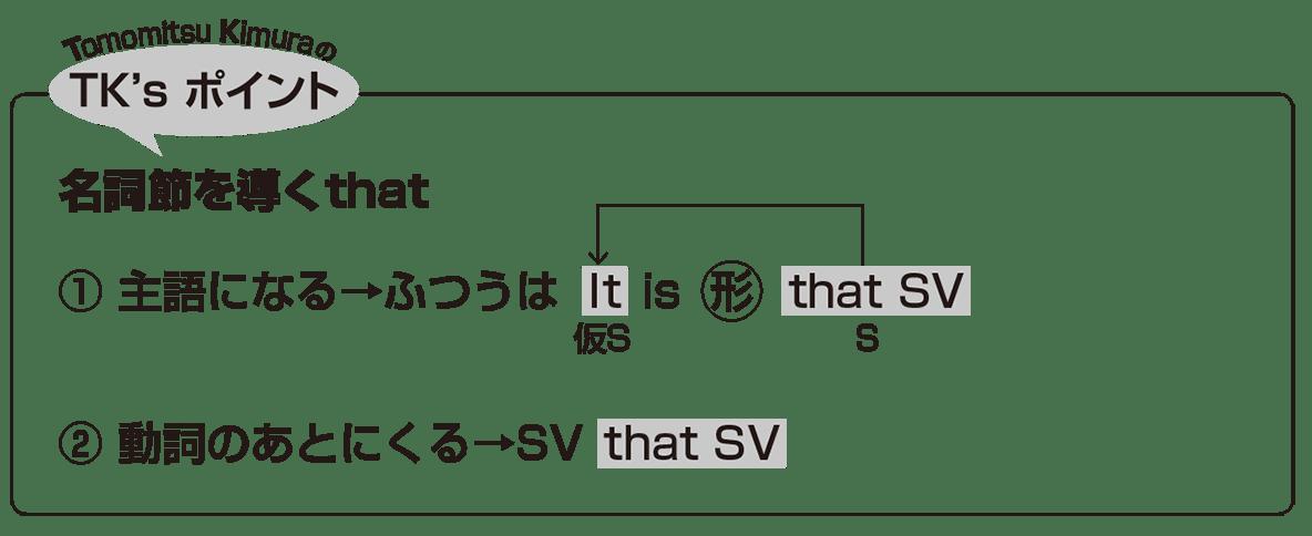 高校英語文法 接続詞31・32のポイント アイコンあり
