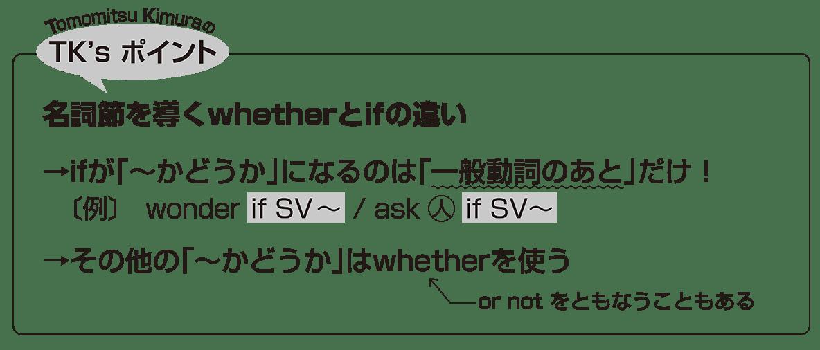 高校英語文法 接続詞37・38のポイント アイコンあり