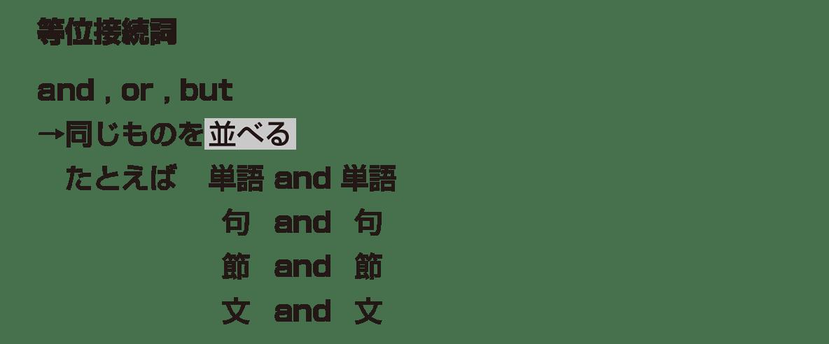 高校英語文法 接続詞1・2のポイント アイコンなし