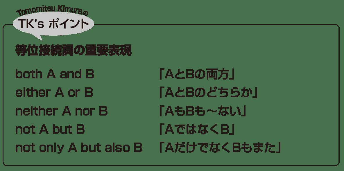 高校英語文法 接続詞5・6のポイント アイコンあり