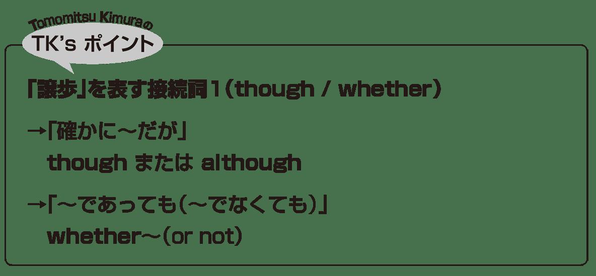 高校英語文法 接続詞17・18のポイント アイコンあり
