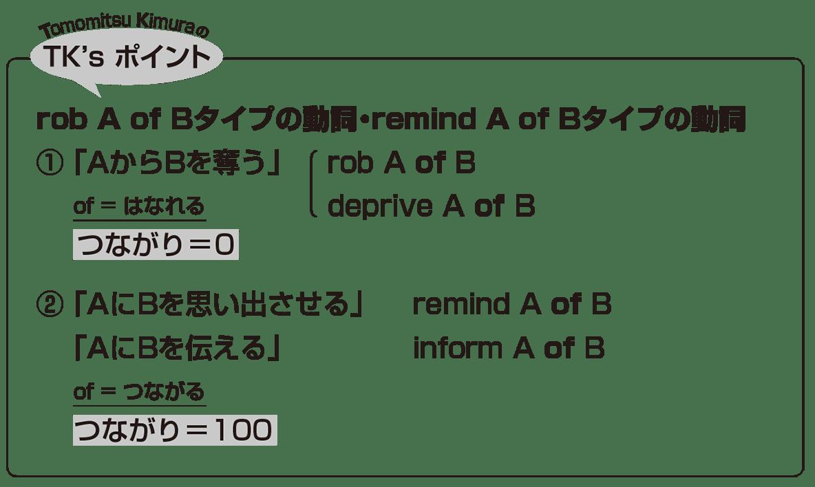 高校英語文法 動詞27・28のポイント