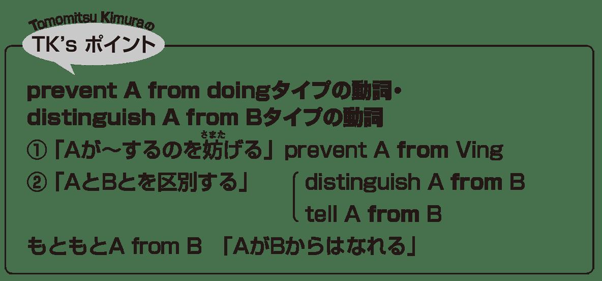 高校英語文法 動詞29・30のポイント アイコンあり