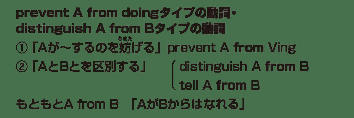 高校英語文法 動詞29・30のポイント アイコンなし