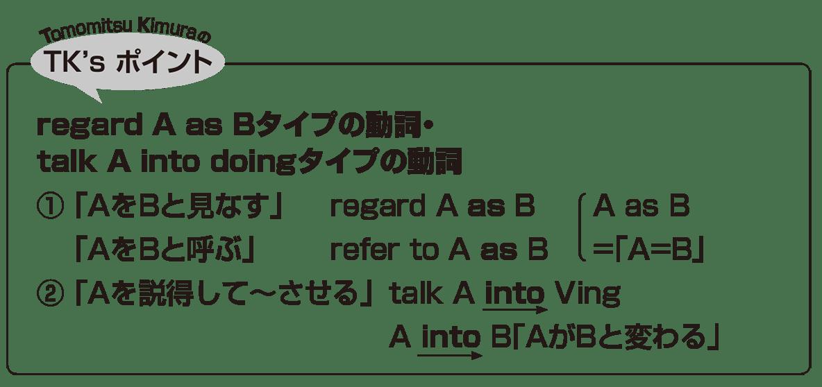高校英語文法 動詞31・32のポイント アイコンあり