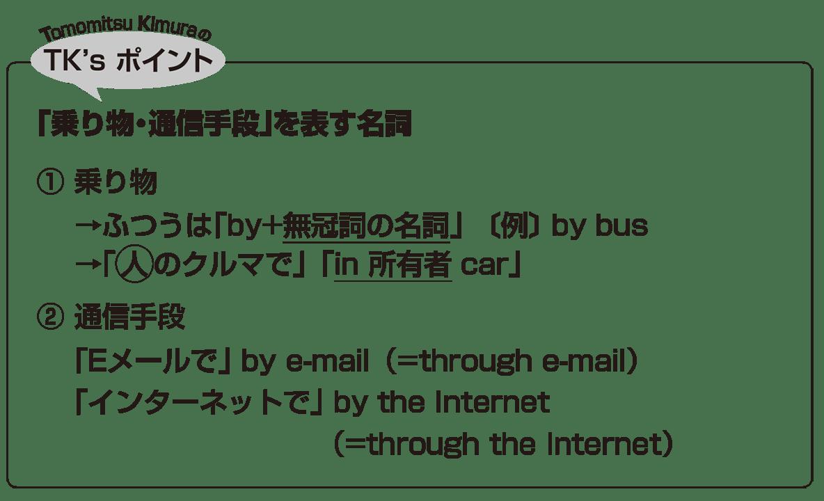 高校英語文法 名詞・冠詞17・18のポイント アイコンあり