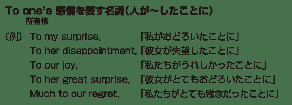 高校英語文法 前置詞19・20のポイント アイコンなし