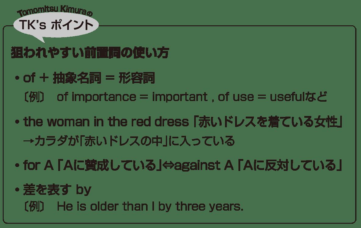 高校英語文法 前置詞21・22のポイント アイコンあり